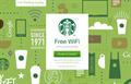 Image for Starbucks Coffee - WIFI Hotspot - Adrian, MI a