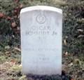 Image for Oscar Schmidt, Jr.-Arlington, VA
