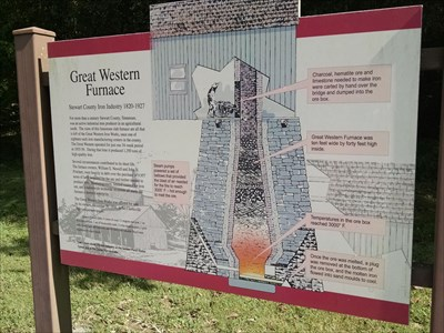 Great Western Furnace, by MountainWoods.  This sign between the historical marker itself and the ancient structure explains how the furnace worked.