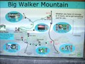 Image for You Are Here - Big Walker Mountain Trail (Exit 47), Virginia