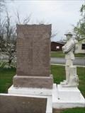 Image for Pulaski County World War I Memorial - Mound City, Illinois