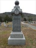 Image for Civil War Memorial - Huntington, MA