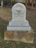 Image for R.M. Thomas - Rockwall Cemetery - Rockwall, TX