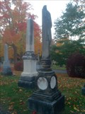 Image for Jessie (Oliver) O'Neil - Beechwood Cemetery - Ottawa, Ontario