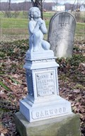 Image for Minnie Garwood, Frey Cemetery, near Linesville, PA