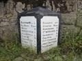 Image for B942 Waymarker Milestone - Balcaskie, Fife.