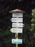 Image for Zatisi - signpost