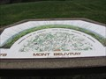 Image for Orientation Table La Chaume Mont Beuvray - Burgandy, France