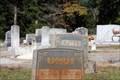 Image for Center Grove Baptist Church Cemetery - Cleveland, GA