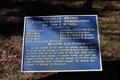 Image for Mitchell's Brigade Plaque - Chickamauga National Battlefield, GA, USA
