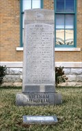 Image for Vietnam War Memorial, Robertson County Courthouse, Springfield, TN, USA