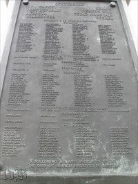 List of men who fought at Gettysburg, New Market, Port Republic, Atlanta, Wilderness, Shiloh, Fisher`s Hill, Cedar Mountain, and Resaga.