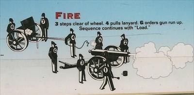firing sequence