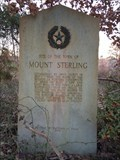 Image for Site of the Town of Mount Sterling