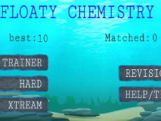 Floaty Chemistry