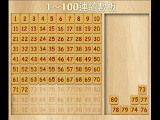 1 to 100 Number Counting