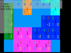 modern stratagy game