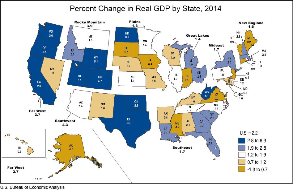Percent Change in Real GDP by State - BEA - 2014