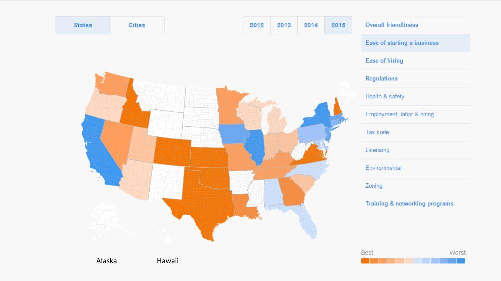 Thumbtack.com Small Biz Survey - Ease of Starting a Business - 2015