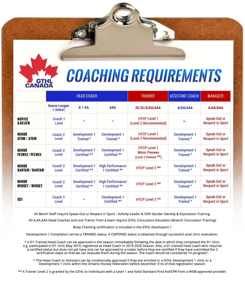 190202_GTHL_CoachingRequirements