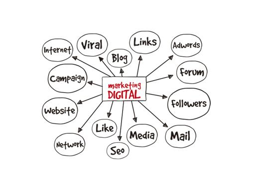 Planejamento de Marketing Digital