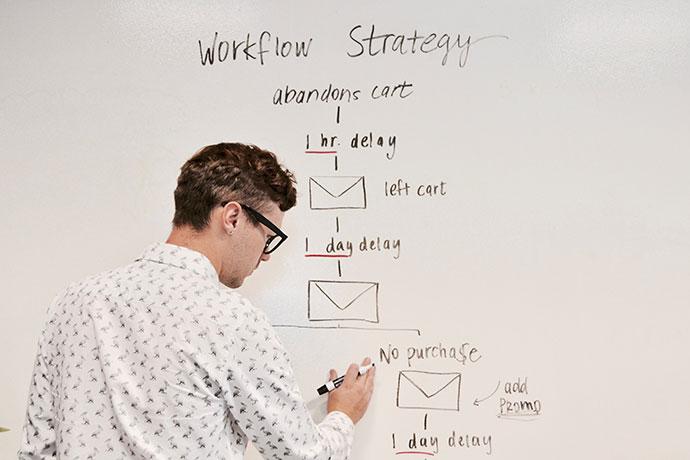 Como Começar uma Automação de Marketing
