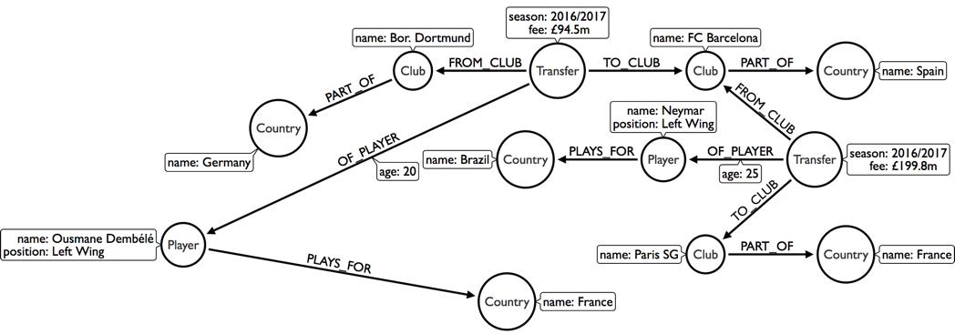 footballtransfer-model