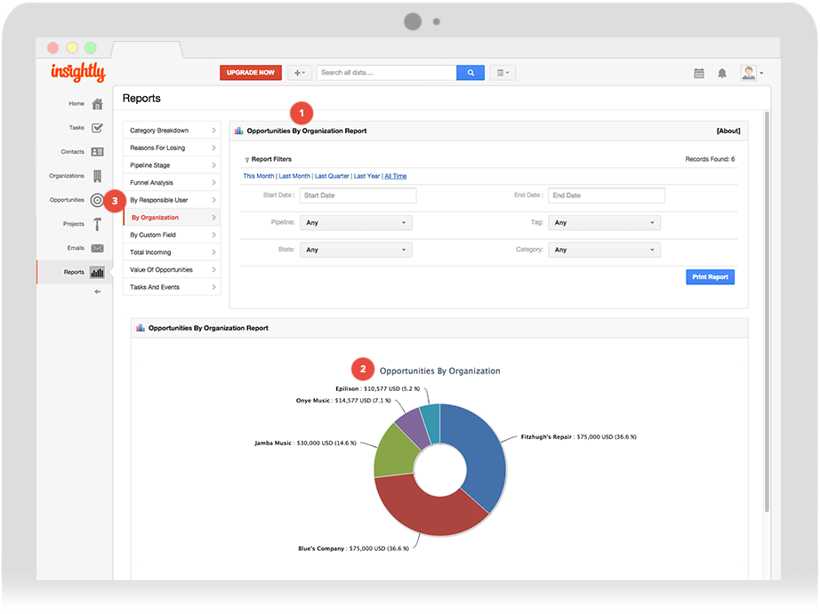Insightly's CRM dashboard