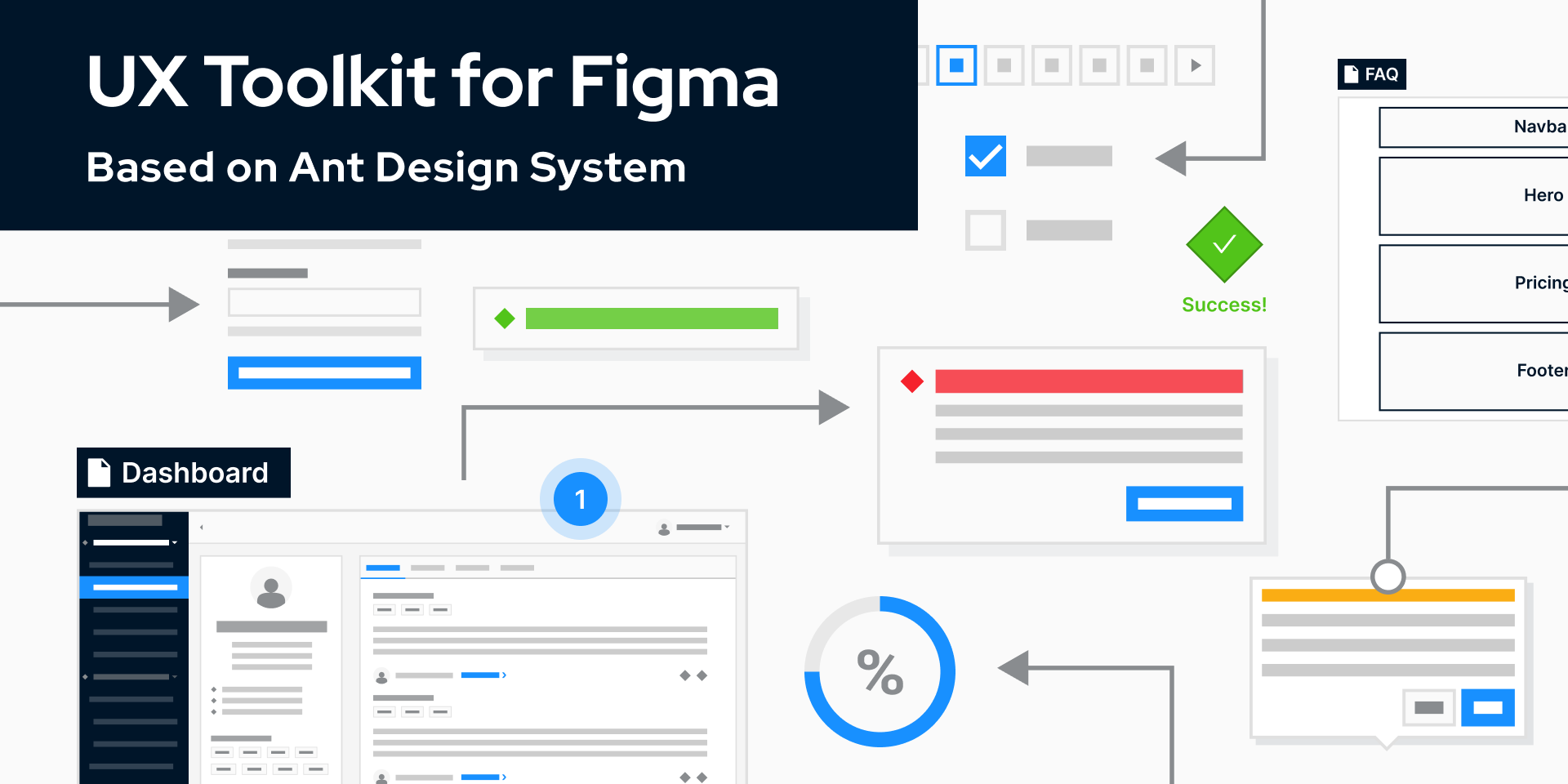 Ant Design System For Figma