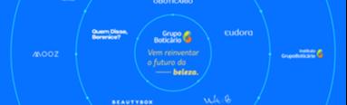 Consultor(a) de Vendas O boticário - Vaga Afirmativa para Talentos com Deficiência