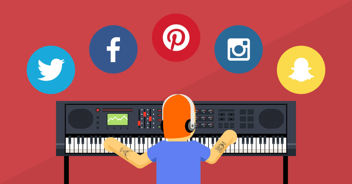 Social media ROI is like playing the piano.