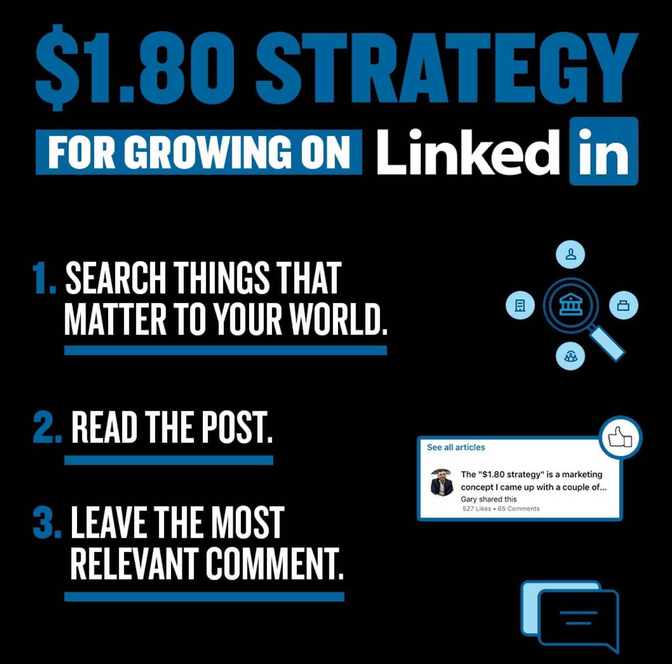 marketing opportunities on LinkedIn