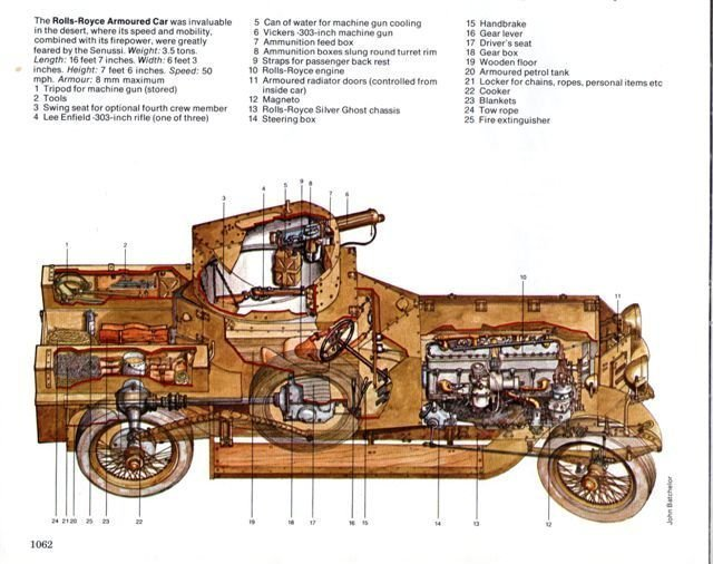 Exploded Diagram Of Tank Interior And Works