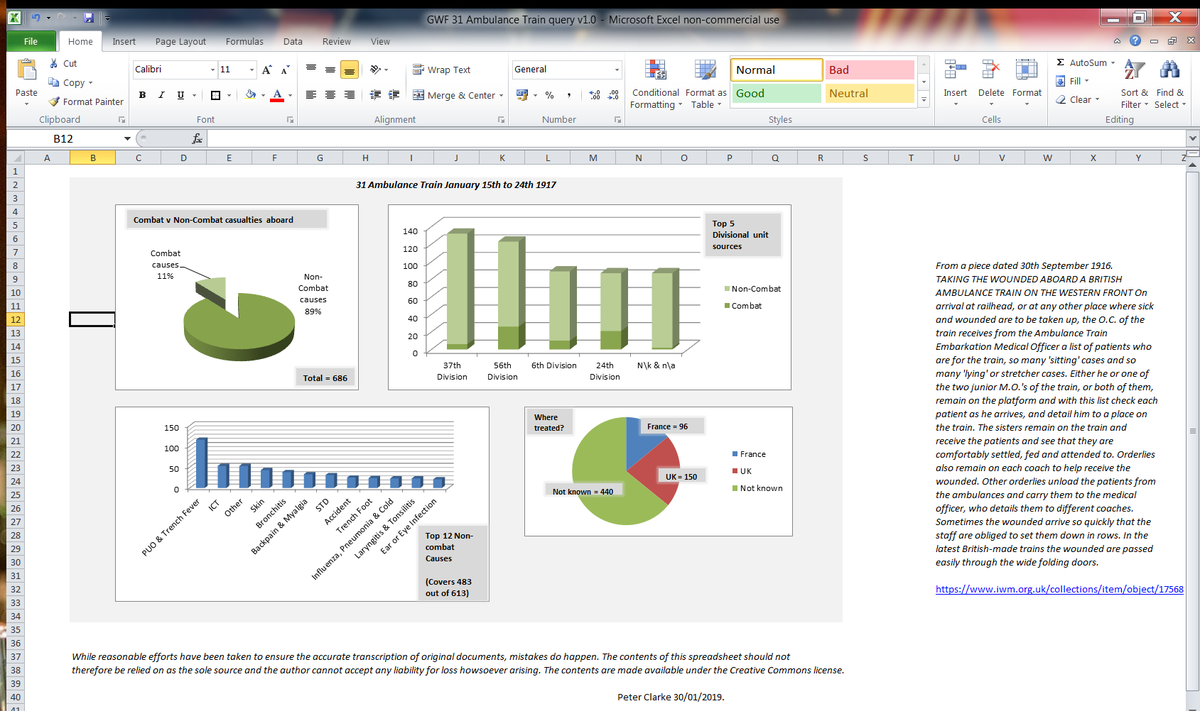 Dashboard Image for pasting into XML spreadsheet.png