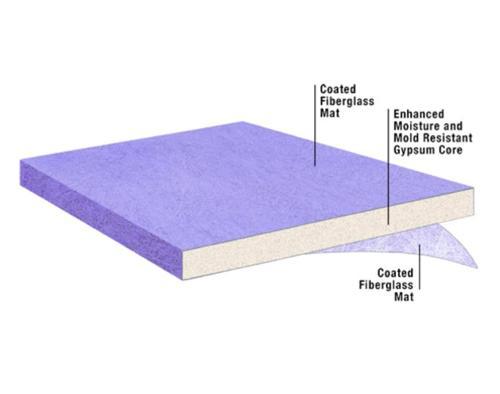1/2 in x 4 ft x 8 ft National Gypsum Gold Bond BRAND e2XP Interior Extreme Gypsum Panel