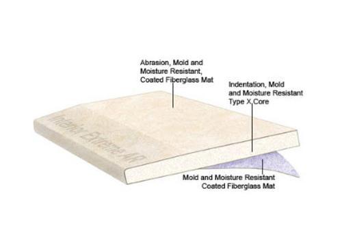 5/8 in x 4 ft x 12 ft National Gypsum Gold Bond BRAND eXP Interior Extreme AR Gypsum Panels