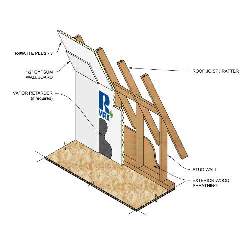 R3.2 1/2 in x 4 ft x 8 ft Rmax R-Matte Plus-3 Building Envelope Insulation