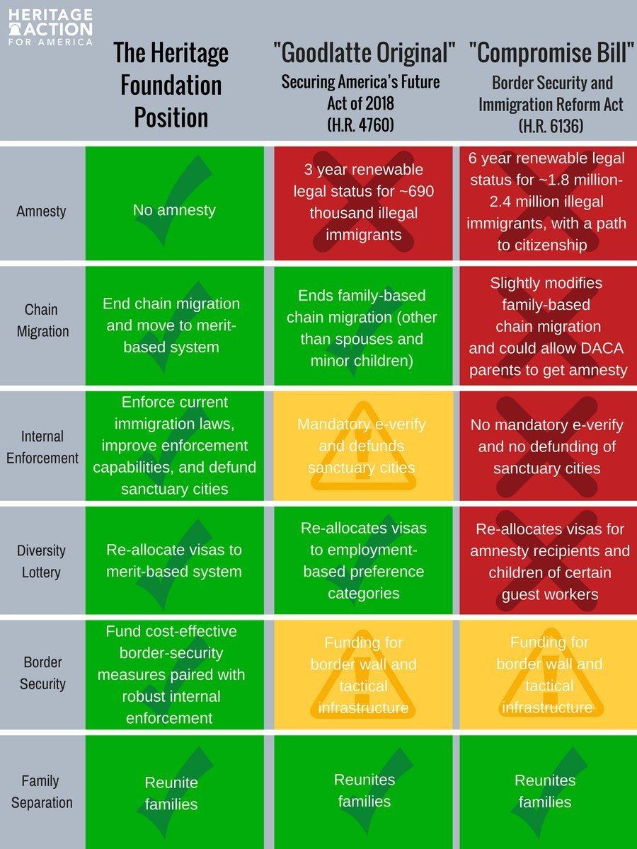 Amnesty Proposals Comparison Chart