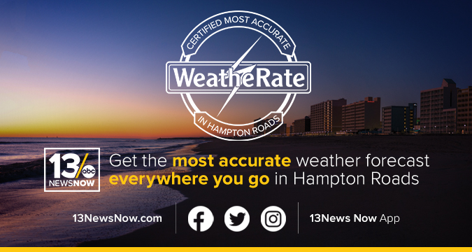 Get the Most Accurate Race Day Forecast from 13News Now
