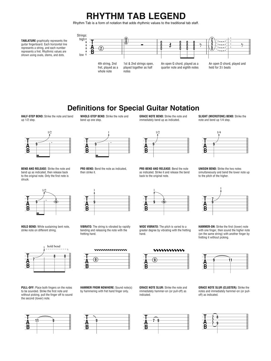 first 50 rock songs you should play on electric guitar guitar tab guitar solo 131159. Black Bedroom Furniture Sets. Home Design Ideas