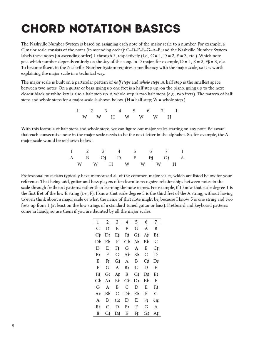The nashville number system fake book andys music chord notation basics hexwebz Images