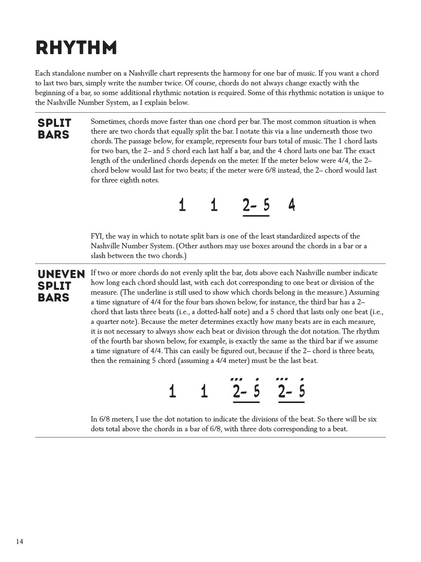 The nashville number system fake book andys music rhythm hexwebz Images