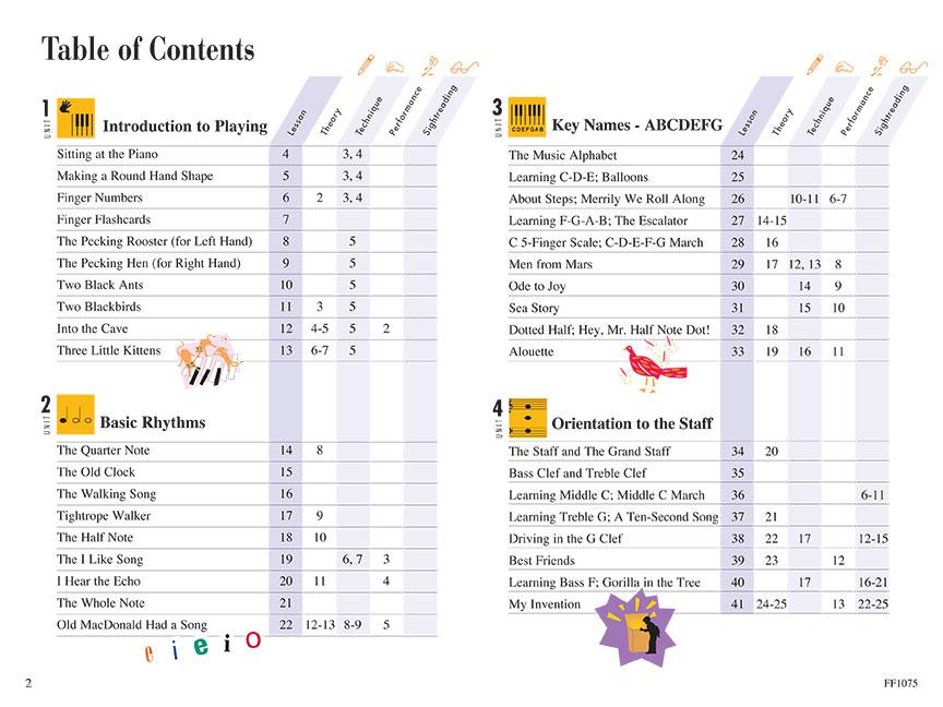 Primer Level - Lesson Book - 2nd Edition - Piano