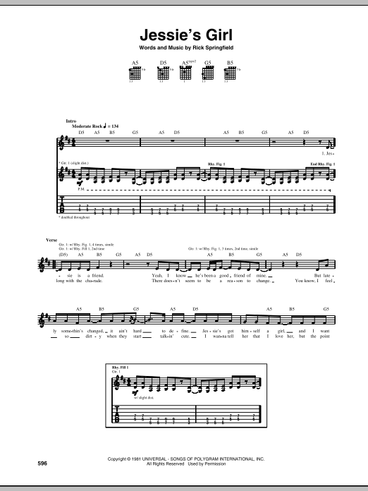 Tablature guitare Jessie's Girl de Rick Springfield - Tablature Guitare