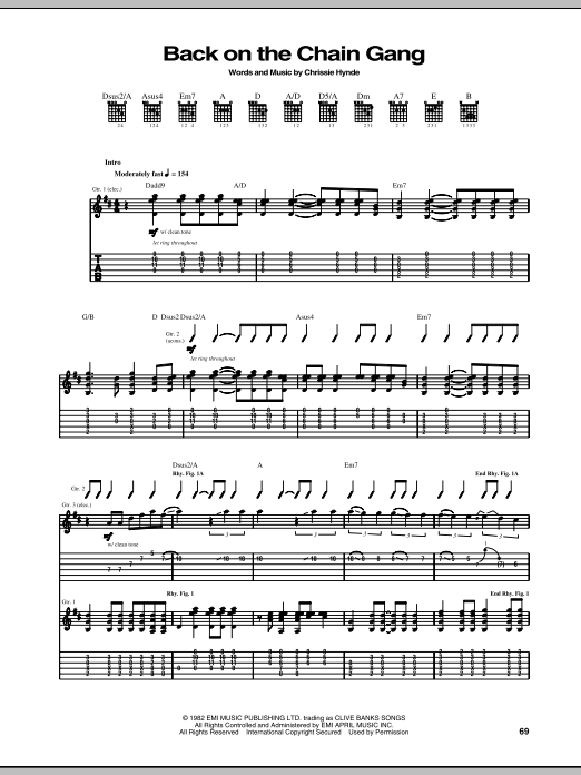 Tablature guitare Back On The Chain Gang de The Pretenders - Tablature Guitare
