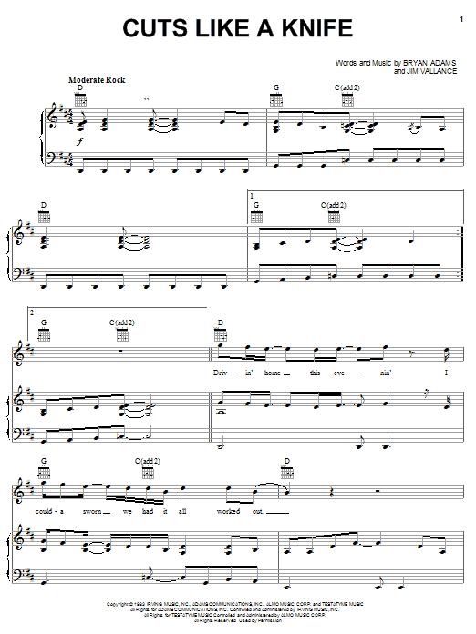Partition piano Cuts Like A Knife de Bryan Adams - Piano Voix Guitare (Mélodie Main Droite)