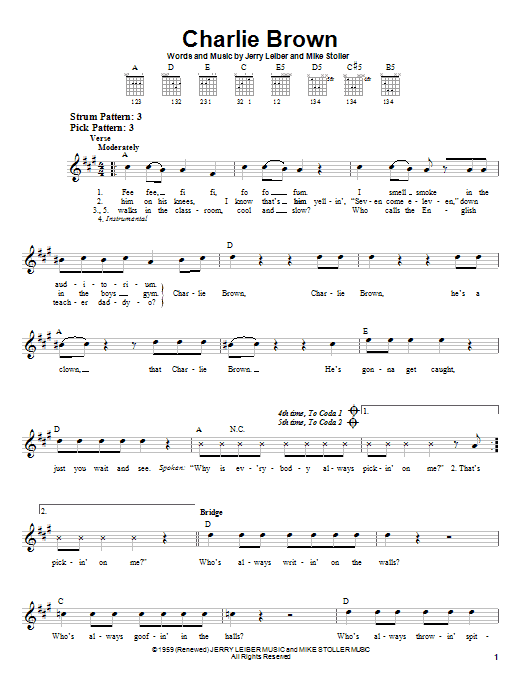 Tablature guitare Charlie Brown de The Coasters - Tablature guitare facile