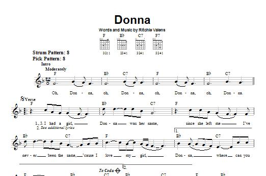 Tablature guitare Donna de Ritchie Valens - Tablature guitare facile