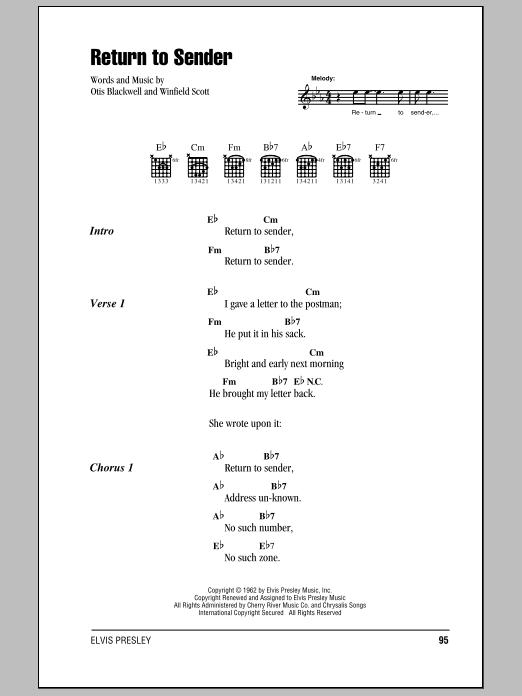 Return To Sender (Guitar Chords/Lyrics)