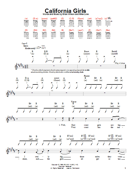 Tablature guitare California Girls de David Lee Roth - Autre
